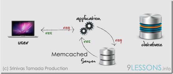Memechaced2